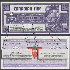 CTC S33-D14 - 99487005nn - UNC  - Truncated Signatures